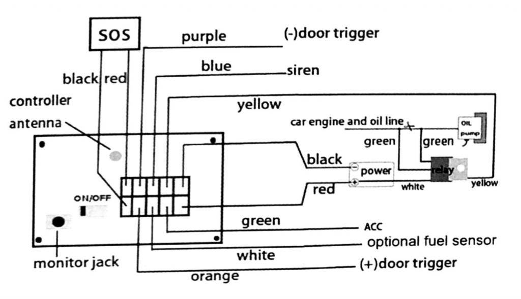 TK103B GPS:SMS:GPRS tracking system wiring diagram